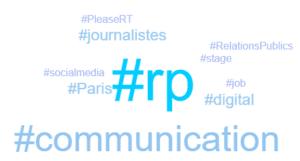à-propos-digital-hashtags